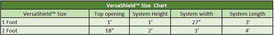 VersaShield Size Chart